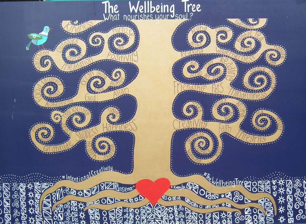 The Well-Being Tree